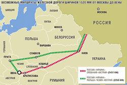 ЕС отказал РФ в финансировании широкой колеи до Вены